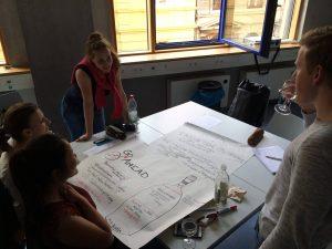 eventmanagement-gruppenarbeit